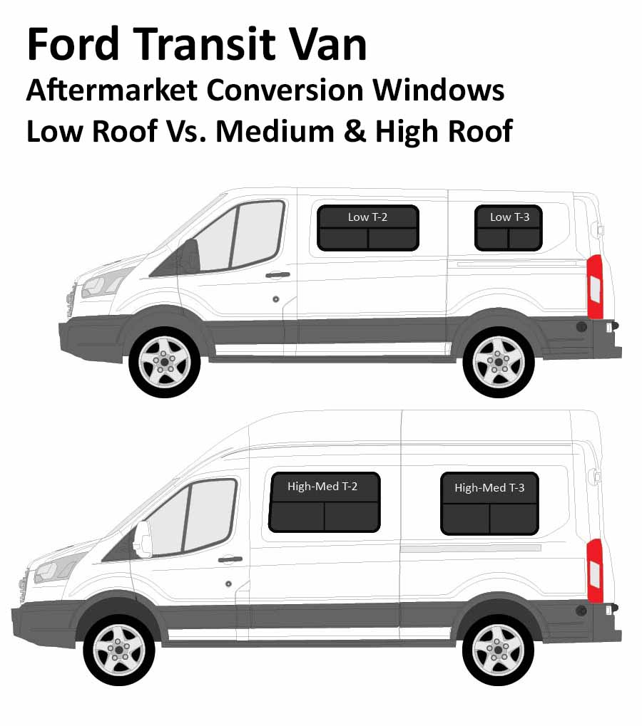 Ford Transit Van Conversion Windows