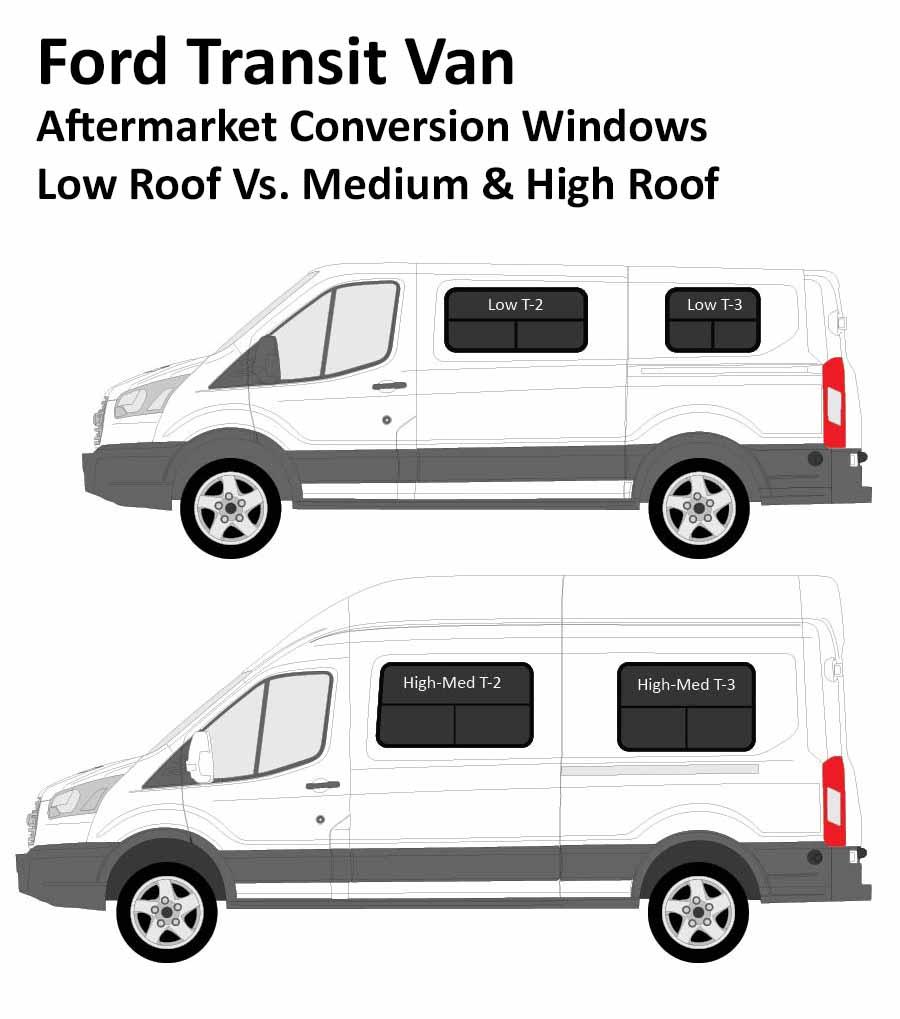 Image Result For Ford Transit Aftermarket Parts